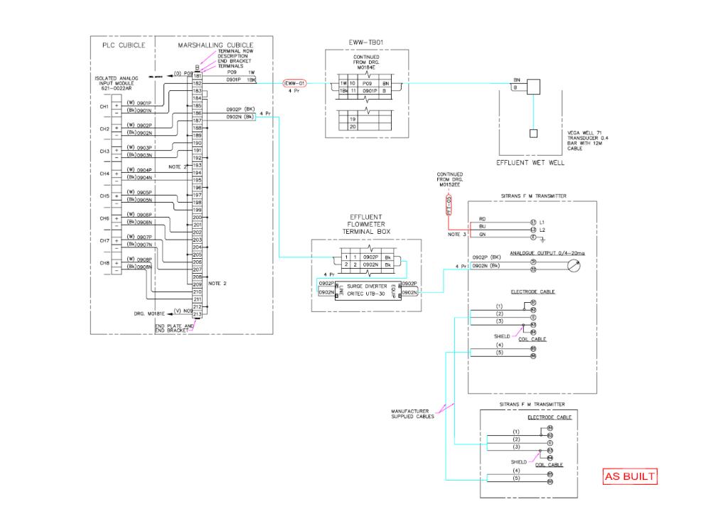 PLC Schematic